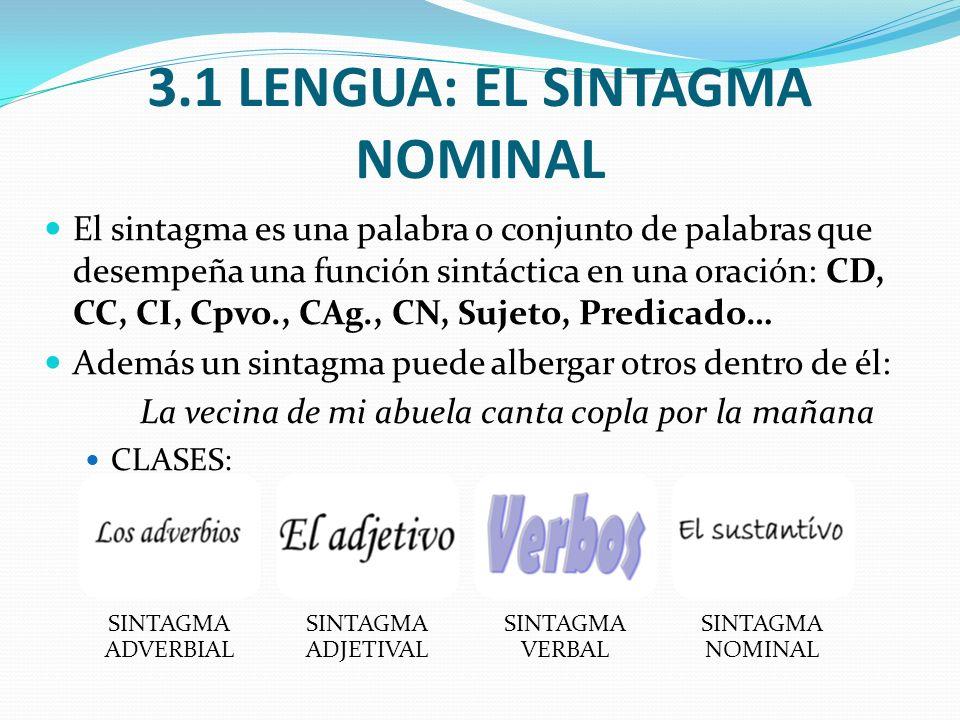 3.1 LENGUA: EL SINTAGMA NOMINAL El sintagma es una palabra o conjunto de palabras que desempeña una función sintáctica en una oración: CD, CC, CI, Cpvo., CAg., CN, Sujeto, Predicado… Además un sintagma puede albergar otros dentro de él: La vecina de mi abuela canta copla por la mañana CLASES: SINTAGMA ADVERBIAL SINTAGMA ADJETIVAL SINTAGMA VERBAL SINTAGMA NOMINAL