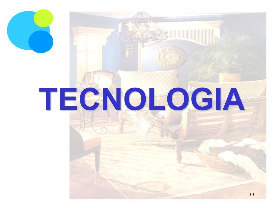 TECNOLOGIA 33