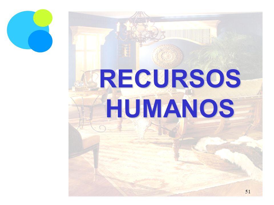 RECURSOS HUMANOS 51