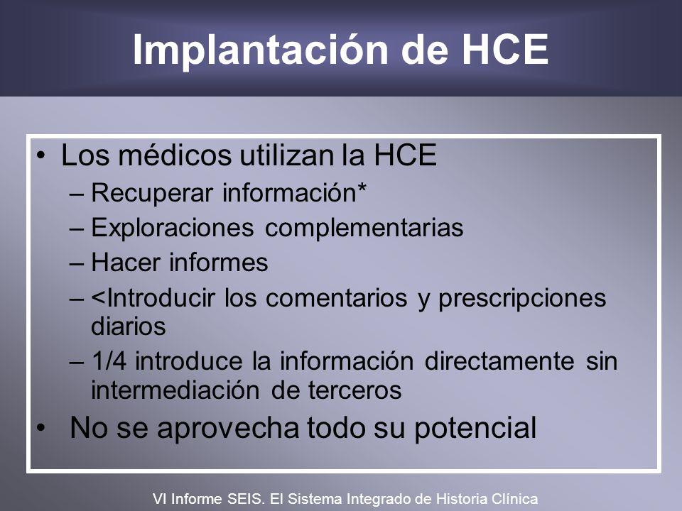 Implantación de HCE Los médicos utilizan la HCE –Recuperar información* –Exploraciones complementarias –Hacer informes –<Introducir los comentarios y