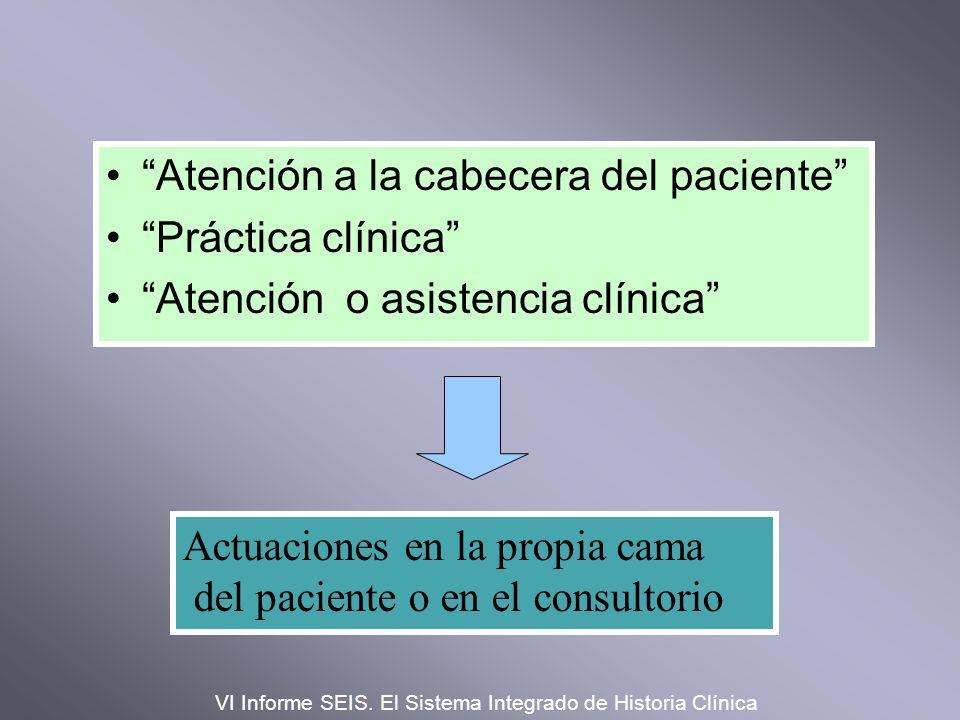 Atención a la cabecera del paciente Práctica clínica Atención o asistencia clínica Actuaciones en la propia cama del paciente o en el consultorio VI I