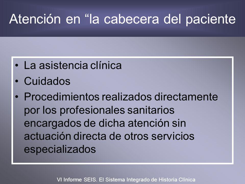 Areas Hospitalización: (x1) –Continuidad Consultas externas (ambulatorias): (x15) –Discontinuidad Urgencias: (x5) –Inmediatez Unidades especiales (UCI, Unidades Coronarias...) –Inmediatez VI Informe SEIS.