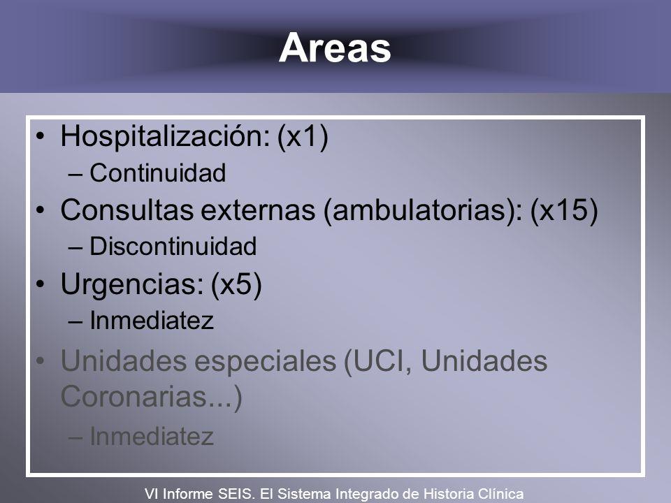 Areas Hospitalización: (x1) –Continuidad Consultas externas (ambulatorias): (x15) –Discontinuidad Urgencias: (x5) –Inmediatez Unidades especiales (UCI