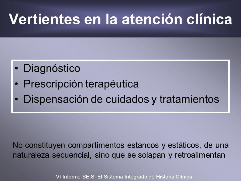 Vertientes en la atención clínica Diagnóstico Prescripción terapéutica Dispensación de cuidados y tratamientos No constituyen compartimentos estancos