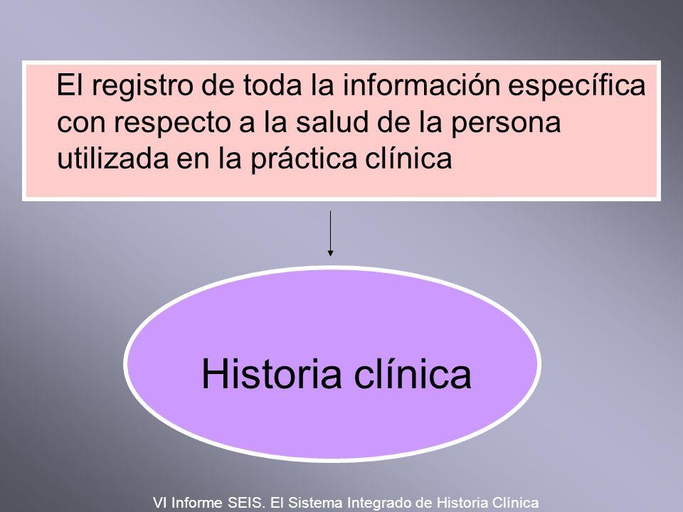 Historia clínica El registro de toda la información específica con respecto a la salud de la persona utilizada en la práctica clínica VI Informe SEIS.