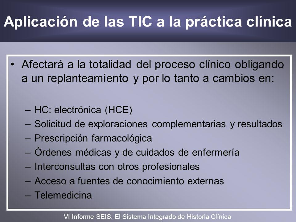 Aplicación de las TIC a la práctica clínica Afectará a la totalidad del proceso clínico obligando a un replanteamiento y por lo tanto a cambios en: –H