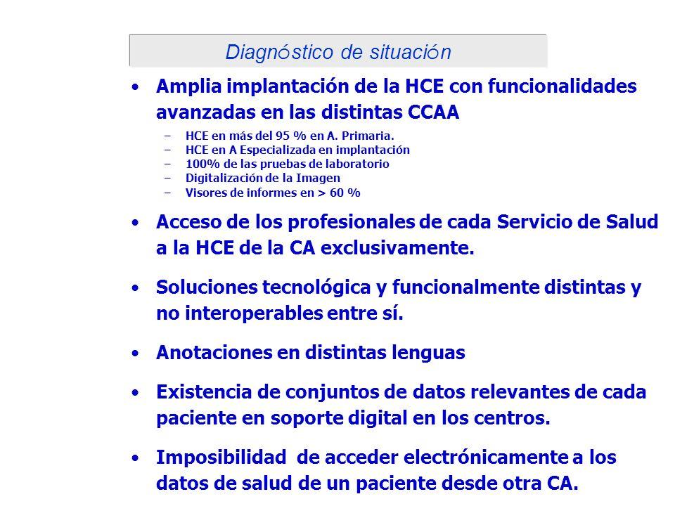 Amplia implantación de la HCE con funcionalidades avanzadas en las distintas CCAA –HCE en más del 95 % en A.