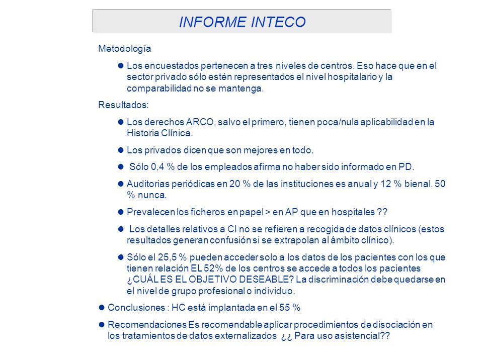INFORME INTECO Metodología Los encuestados pertenecen a tres niveles de centros.