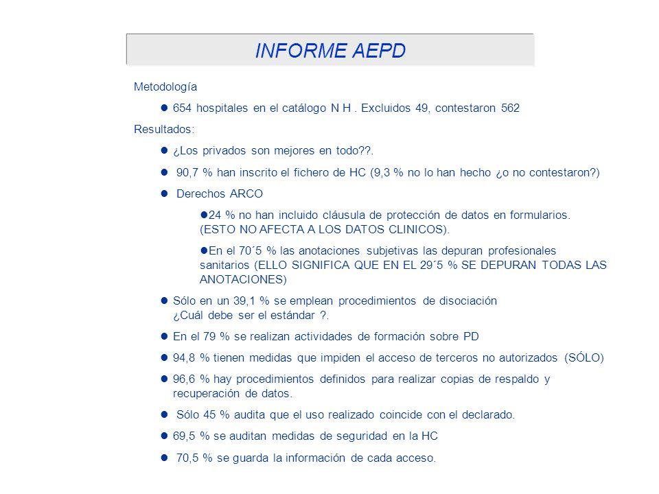 INFORME AEPD Metodología 654 hospitales en el catálogo N H.