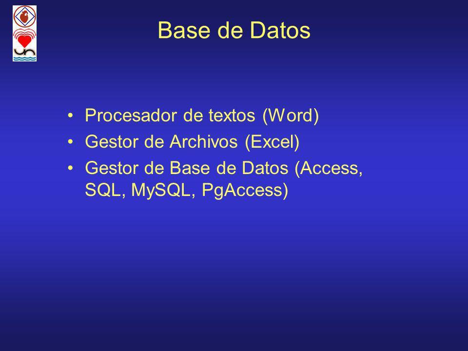 Base de Datos Procesador de textos (Word) Gestor de Archivos (Excel) Gestor de Base de Datos (Access, SQL, MySQL, PgAccess)
