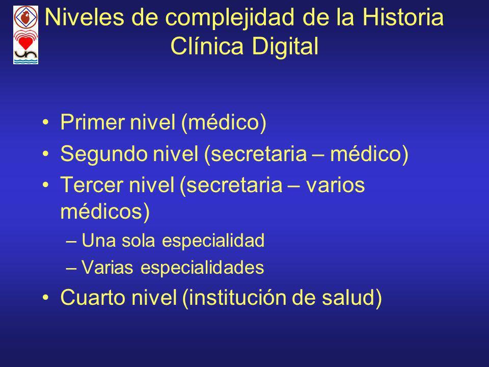 Niveles de complejidad de la Historia Clínica Digital Primer nivel (médico) Segundo nivel (secretaria – médico) Tercer nivel (secretaria – varios médicos) –Una sola especialidad –Varias especialidades Cuarto nivel (institución de salud)