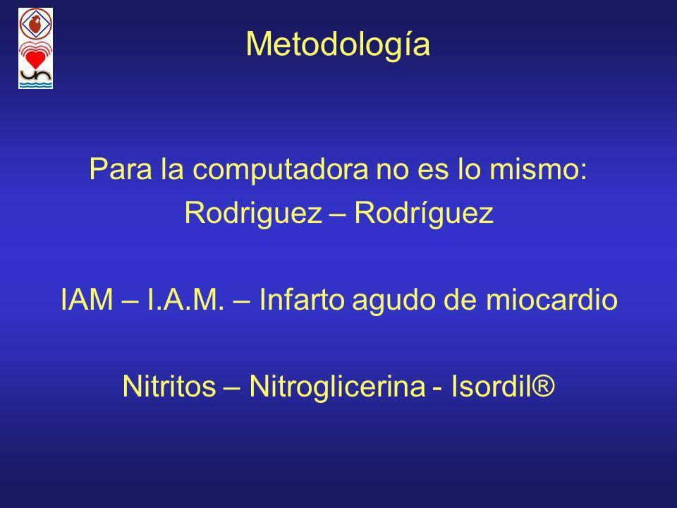 Metodología Para la computadora no es lo mismo: Rodriguez – Rodríguez IAM – I.A.M. – Infarto agudo de miocardio Nitritos – Nitroglicerina - Isordil®