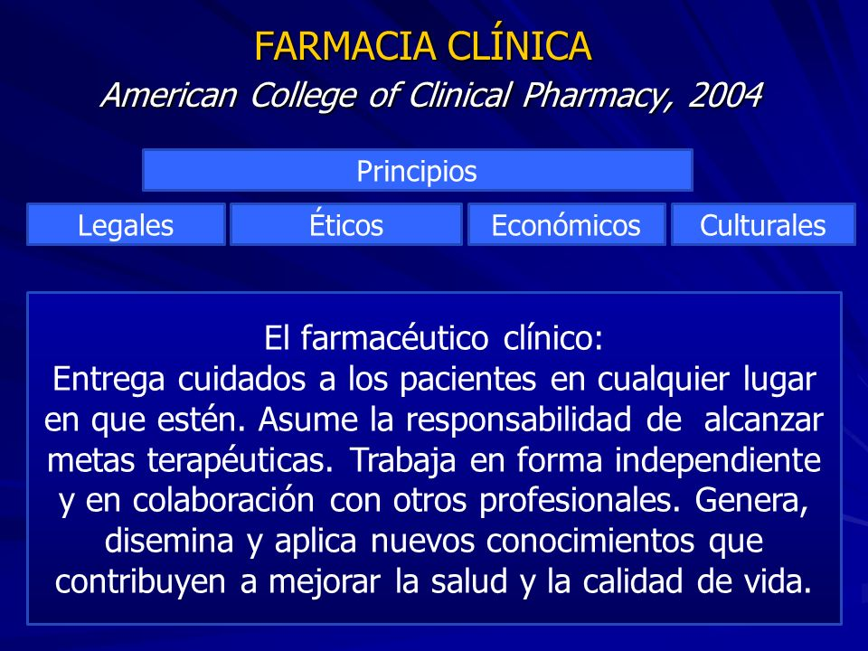 American College of Clinical Pharmacy, 2004 American College of Clinical Pharmacy, 2004 FARMACIA CLÍNICA American College of Clinical Pharmacy, 2004 E