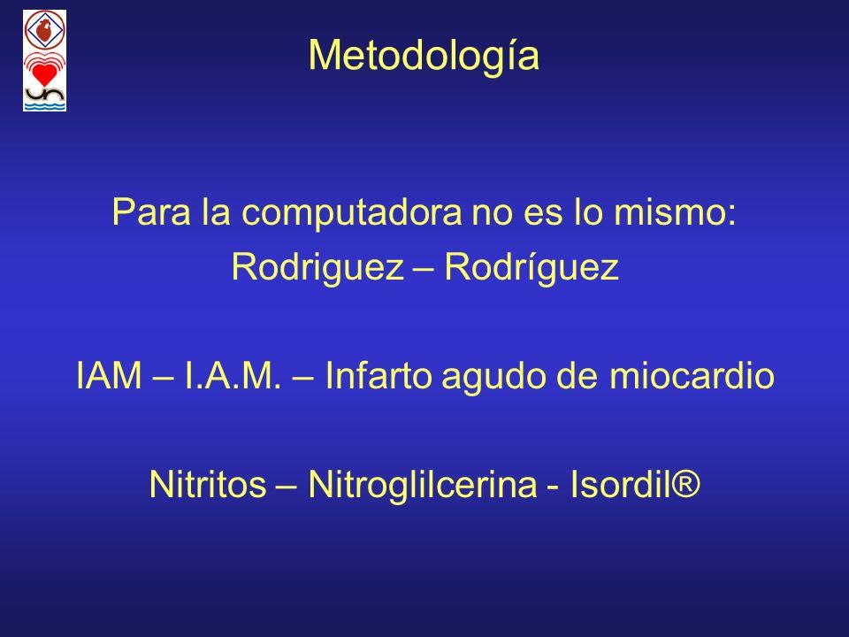 Metodología Para la computadora no es lo mismo: Rodriguez – Rodríguez IAM – I.A.M. – Infarto agudo de miocardio Nitritos – Nitroglilcerina - Isordil®