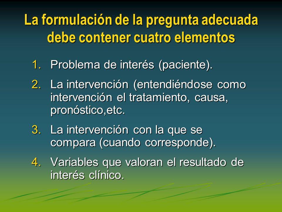 La formulación de la pregunta adecuada debe contener cuatro elementos 1.Problema de interés (paciente). 2.La intervención (entendiéndose como interven