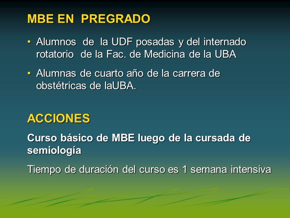Alumnos de la UDF posadas y del internado rotatorio de la Fac. de Medicina de la UBAAlumnos de la UDF posadas y del internado rotatorio de la Fac. de