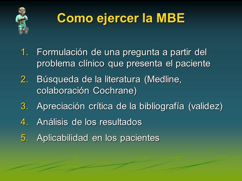 Como ejercer la MBE 1.Formulación de una pregunta a partir del problema clínico que presenta el paciente 2.Búsqueda de la literatura (Medline, colabor