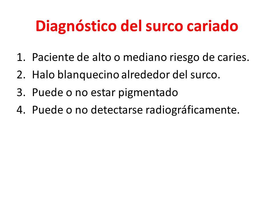 Diagnóstico del surco cariado 1.Paciente de alto o mediano riesgo de caries. 2.Halo blanquecino alrededor del surco. 3.Puede o no estar pigmentado 4.P