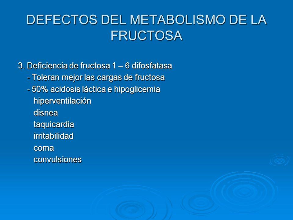 DEFECTOS DEL METABOLISMO DE LA FRUCTOSA 3. Deficiencia de fructosa 1 – 6 difosfatasa - Toleran mejor las cargas de fructosa - Toleran mejor las cargas