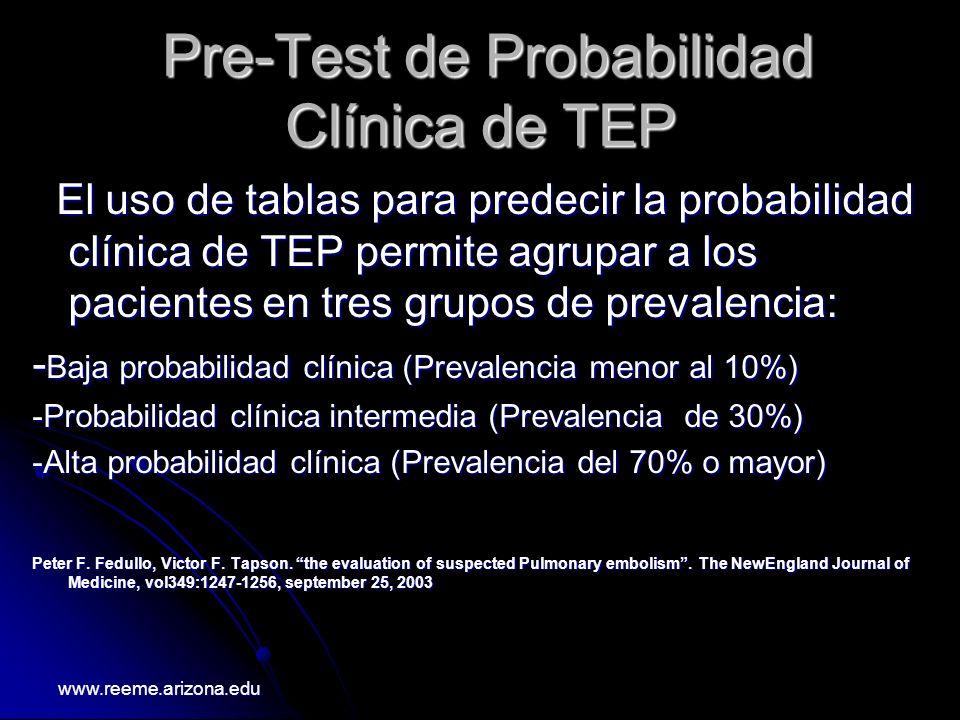 Pre-Test de Probabilidad Clínica de TEP Pre-Test de Probabilidad Clínica de TEP El uso de tablas para predecir la probabilidad clínica de TEP permite