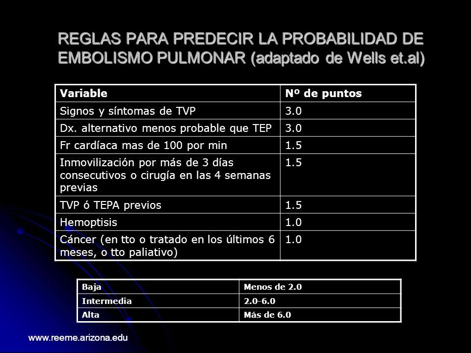 www.reeme.arizona.edu REGLAS PARA PREDECIR LA PROBABILIDAD DE EMBOLISMO PULMONAR (adaptado de Wells et.al) VariableNº de puntos Signos y síntomas de T