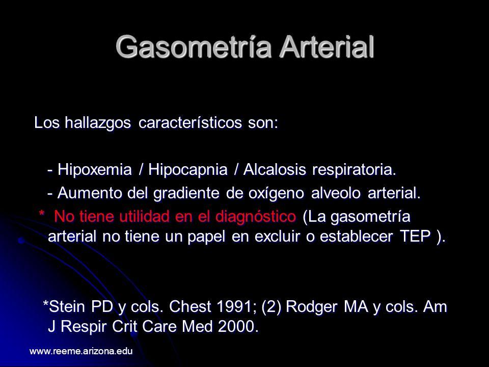 Gasometría Arterial Los hallazgos característicos son: Los hallazgos característicos son: - Hipoxemia / Hipocapnia / Alcalosis respiratoria. - Hipoxem