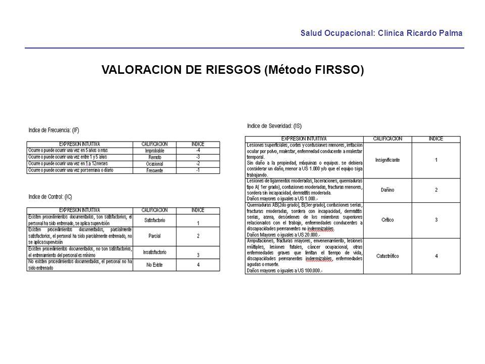 Salud Ocupacional: Clínica Ricardo Palma VALORACION DE RIESGOS (Método FIRSSO)