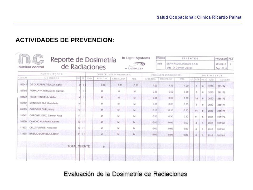 Salud Ocupacional: Clínica Ricardo Palma ACTIVIDADES DE PREVENCION: Evaluación de la Dosimetría de Radiaciones