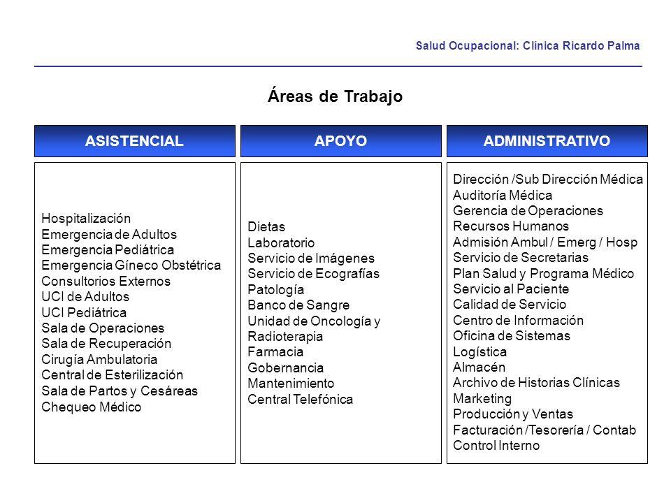 Salud Ocupacional: Clínica Ricardo Palma Áreas de Trabajo ASISTENCIALAPOYOADMINISTRATIVO Hospitalización Emergencia de Adultos Emergencia Pediátrica E