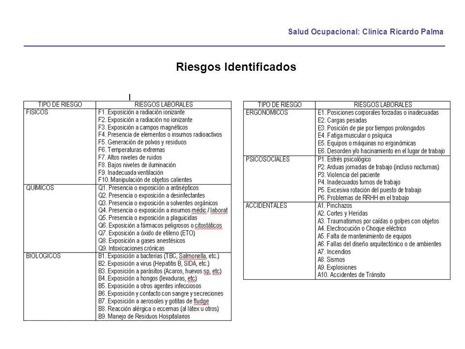 Salud Ocupacional: Clínica Ricardo Palma Riesgos Identificados