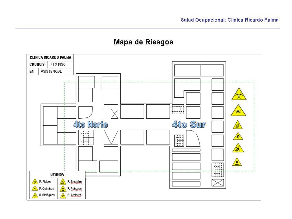 Salud Ocupacional: Clínica Ricardo Palma Mapa de Riesgos