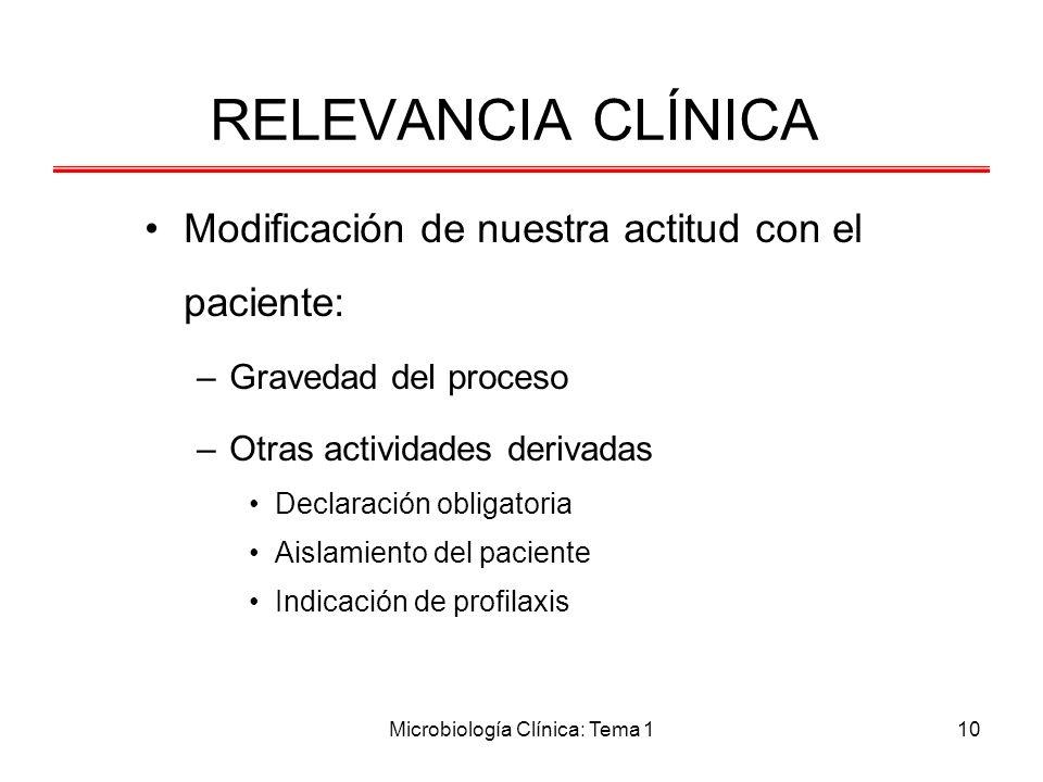 Microbiología Clínica: Tema 110 RELEVANCIA CLÍNICA Modificación de nuestra actitud con el paciente: –Gravedad del proceso –Otras actividades derivadas