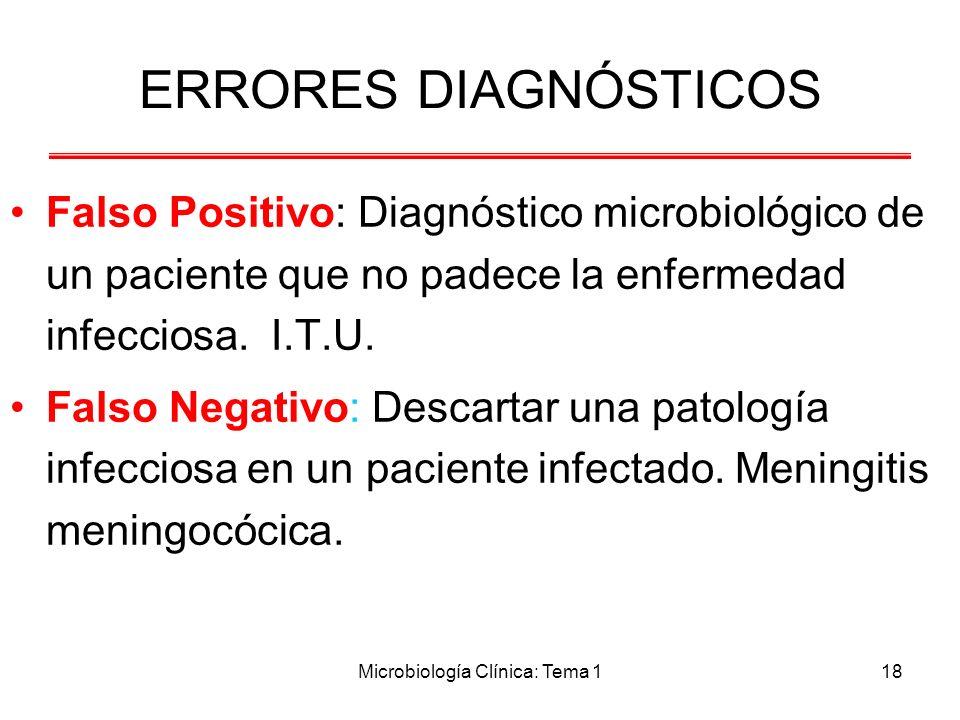 Microbiología Clínica: Tema 118 ERRORES DIAGNÓSTICOS Falso Positivo: Diagnóstico microbiológico de un paciente que no padece la enfermedad infecciosa.