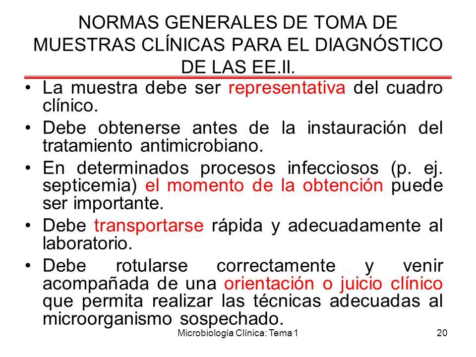 Microbiología Clínica: Tema 120 NORMAS GENERALES DE TOMA DE MUESTRAS CLÍNICAS PARA EL DIAGNÓSTICO DE LAS EE.II. La muestra debe ser representativa del