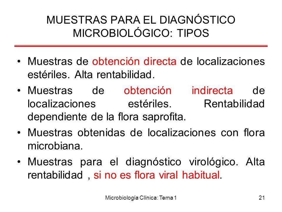 Microbiología Clínica: Tema 121 MUESTRAS PARA EL DIAGNÓSTICO MICROBIOLÓGICO: TIPOS Muestras de obtención directa de localizaciones estériles. Alta ren