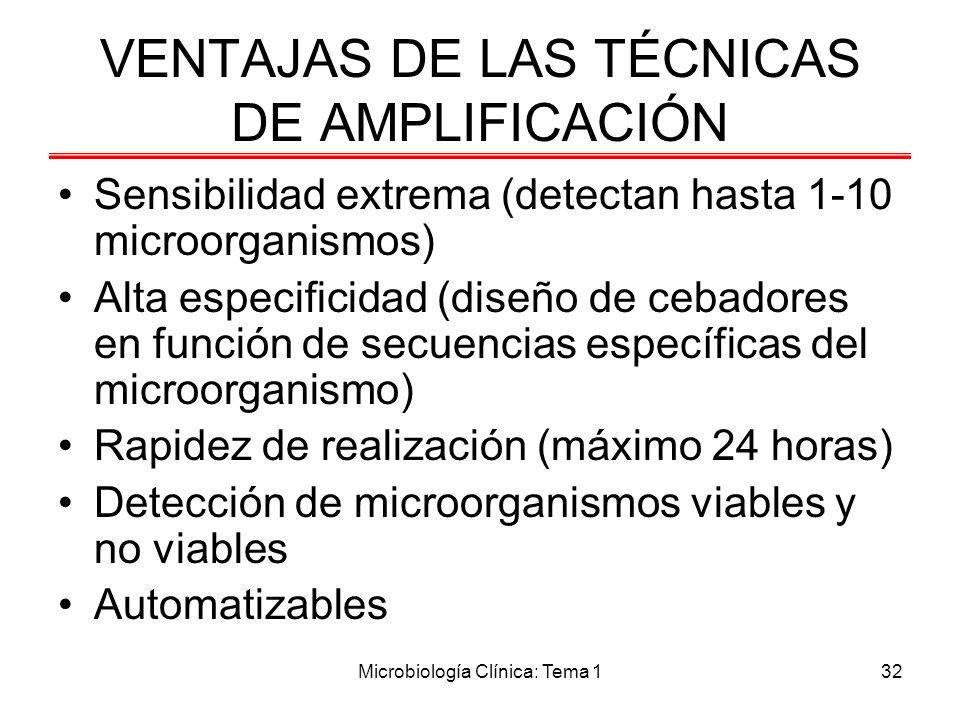 Microbiología Clínica: Tema 132 VENTAJAS DE LAS TÉCNICAS DE AMPLIFICACIÓN Sensibilidad extrema (detectan hasta 1-10 microorganismos) Alta especificida