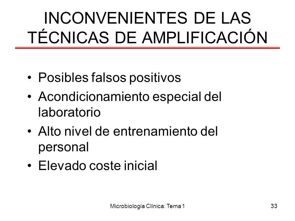 Microbiología Clínica: Tema 133 INCONVENIENTES DE LAS TÉCNICAS DE AMPLIFICACIÓN Posibles falsos positivos Acondicionamiento especial del laboratorio A