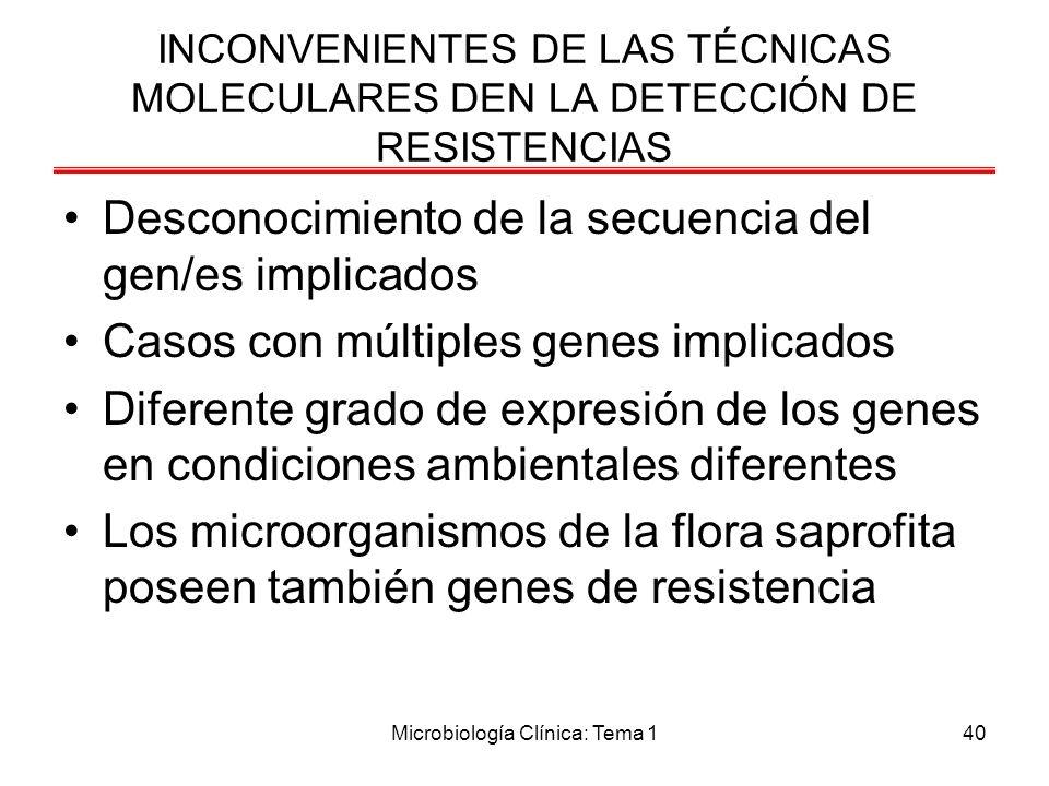 Microbiología Clínica: Tema 140 INCONVENIENTES DE LAS TÉCNICAS MOLECULARES DEN LA DETECCIÓN DE RESISTENCIAS Desconocimiento de la secuencia del gen/es