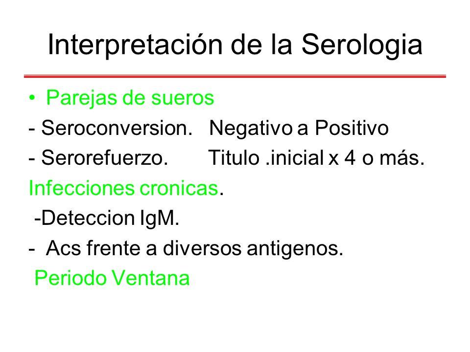 Interpretación de la Serologia Parejas de sueros - Seroconversion. Negativo a Positivo - Serorefuerzo. Titulo.inicial x 4 o más. Infecciones cronicas.