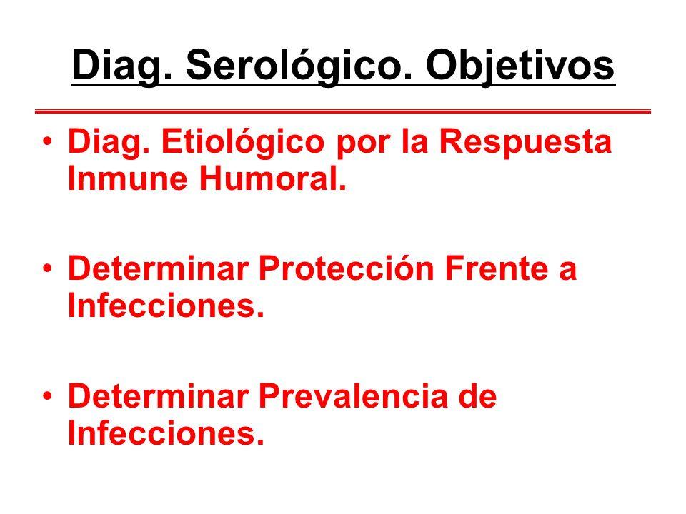 Diag. Serológico. Objetivos Diag. Etiológico por la Respuesta Inmune Humoral. Determinar Protección Frente a Infecciones. Determinar Prevalencia de In