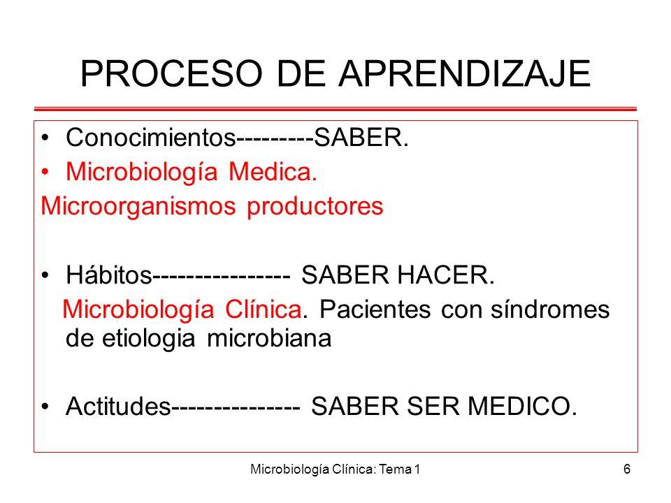 Microbiología Clínica: Tema 16 PROCESO DE APRENDIZAJE Conocimientos---------SABER. Microbiología Medica. Microorganismos productores Hábitos----------