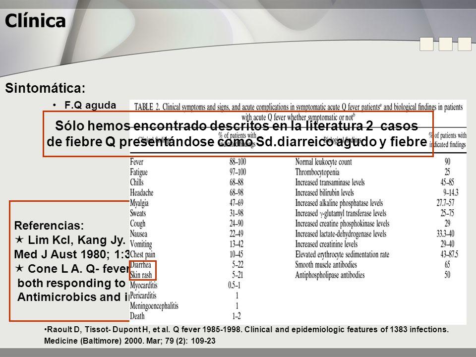Clínica Sintomática: F.Q aguda Referencias: Lim Kcl, Kang Jy. Q fever presenting with gastroenteritis. Med J Aust 1980; 1:327 Cone L A. Q- fever prese