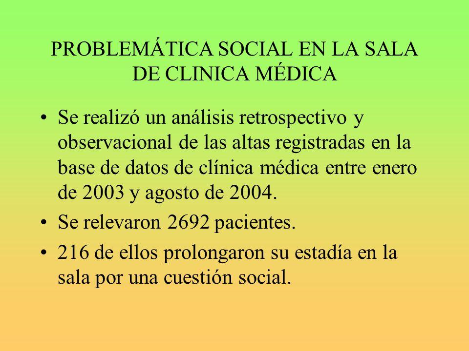 PROBLEMÁTICA SOCIAL EN LA SALA DE CLINICA MÉDICA Se realizó un análisis retrospectivo y observacional de las altas registradas en la base de datos de clínica médica entre enero de 2003 y agosto de 2004.