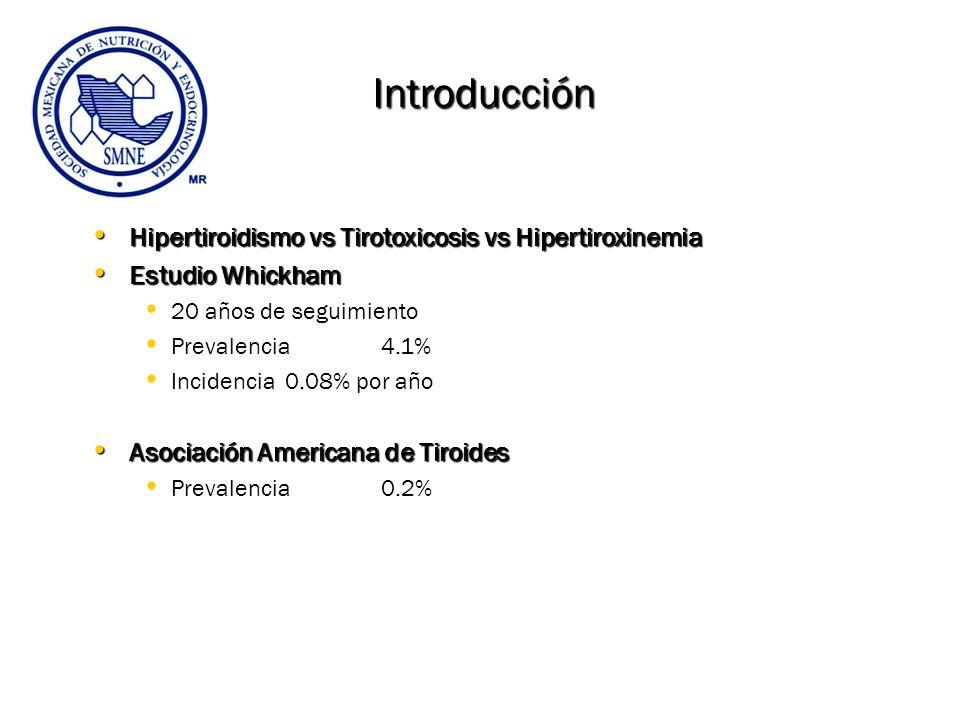 Introducción Hipertiroidismo vs Tirotoxicosis vs Hipertiroxinemia Hipertiroidismo vs Tirotoxicosis vs Hipertiroxinemia Estudio Whickham Estudio Whickh