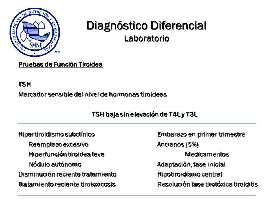 Diagnóstico Diferencial Laboratorio Pruebas de Función Tiroidea TSH Marcador sensible del nivel de hormonas tiroideas TSH baja sin elevación de T4L y