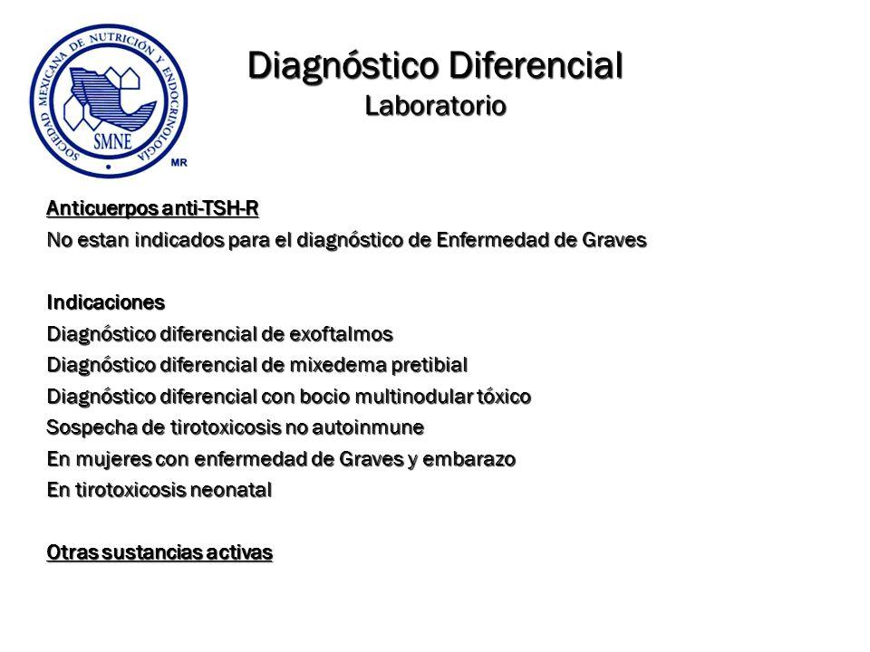 Diagnóstico Diferencial Laboratorio Anticuerpos anti-TSH-R No estan indicados para el diagnóstico de Enfermedad de Graves Indicaciones Diagnóstico dif