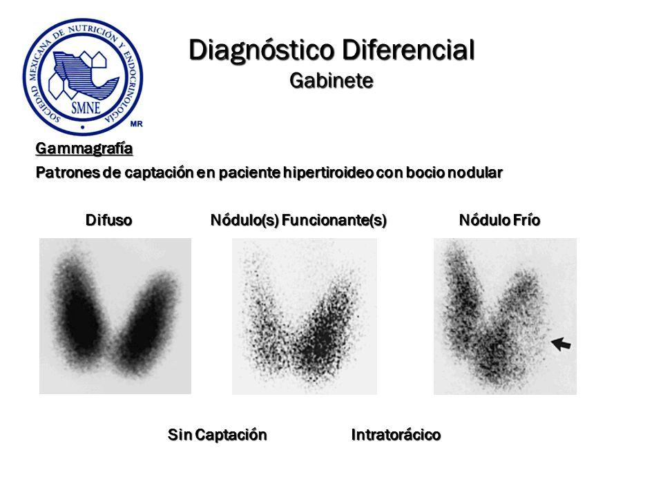 Diagnóstico Diferencial Gabinete Gammagrafía Patrones de captación en paciente hipertiroideo con bocio nodular Difuso Nódulo(s) Funcionante(s) Nódulo
