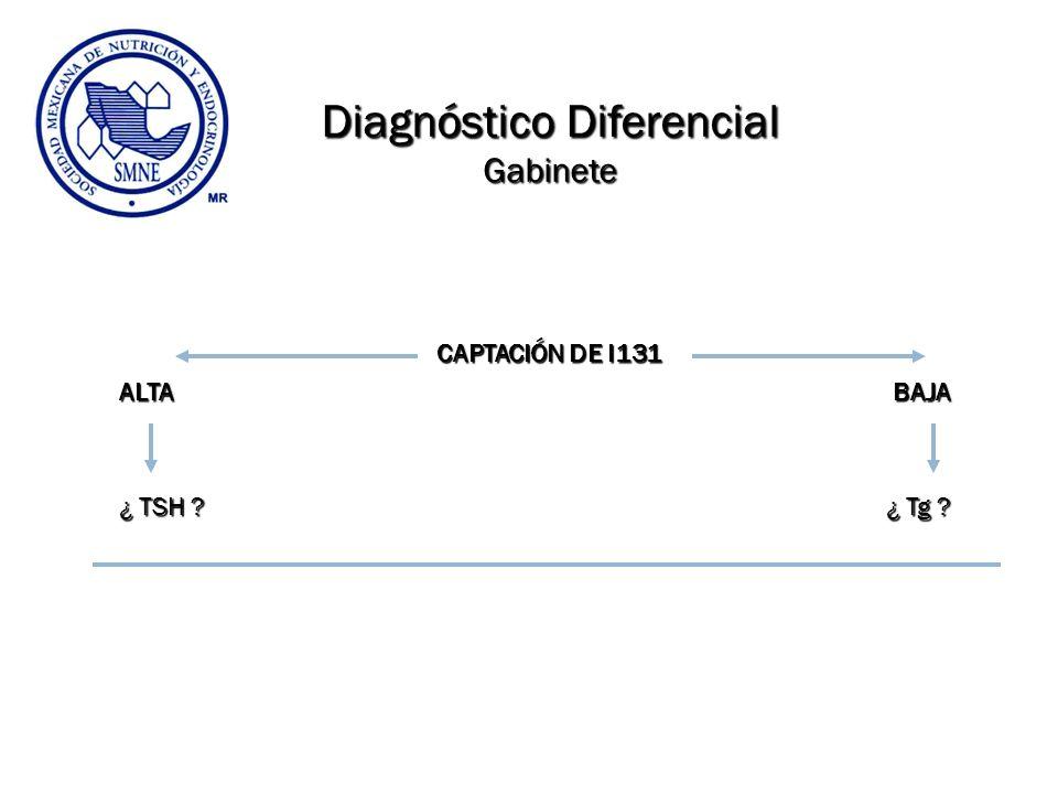 Diagnóstico Diferencial Gabinete CAPTACIÓN DE I131 CAPTACIÓN DE I131 ALTA BAJA ¿ TSH ? ¿ Tg ?