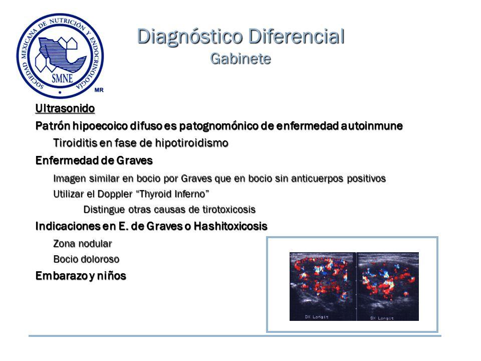 Ultrasonido Patrón hipoecoico difuso es patognomónico de enfermedad autoinmune Tiroiditis en fase de hipotiroidismo Enfermedad de Graves Imagen simila