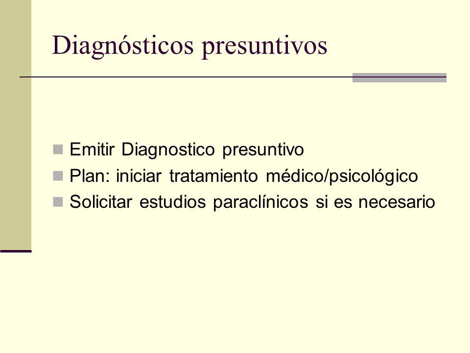Diagnósticos presuntivos Emitir Diagnostico presuntivo Plan: iniciar tratamiento médico/psicológico Solicitar estudios paraclínicos si es necesario